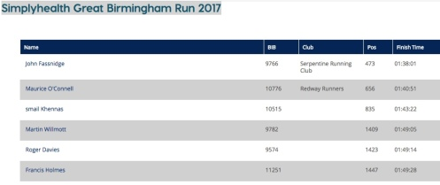 Birmingham Great Run 2017